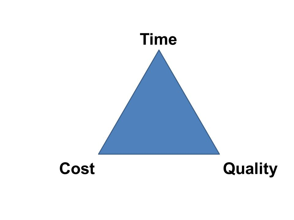 Triangulation of TCQ