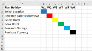 Project Schedule Granularity