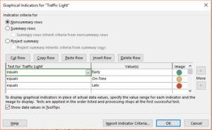 Setting Graphical Indicators