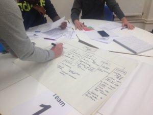 Students and the Hangar Simualation