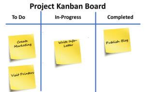 Project Kanban Board