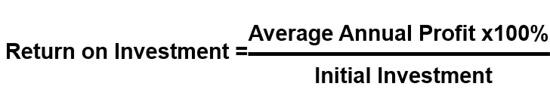 Return on Investment Equation