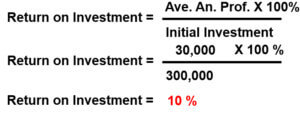 Return on Investment Example Answer