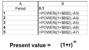 EXCEL Net Present Value Equation