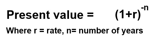 net present value calculations with examples as applied to projects