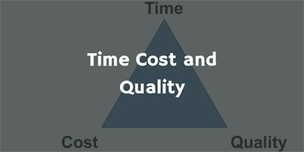 Time Cost Quality