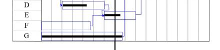 Using a Gantt for Tracking Progress - Bottom