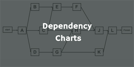 Dependency Charts