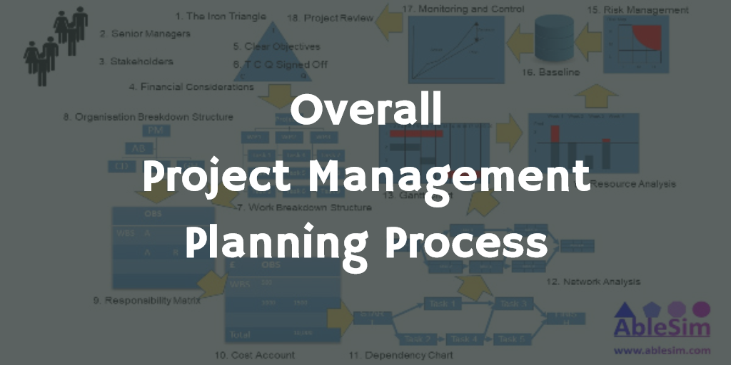 Overall Project Management Planning Process